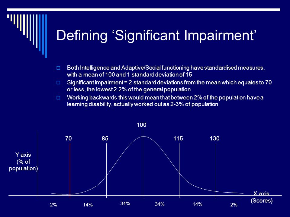 Defining 'Significant Impairment'  Both Intelligence and Adaptive/Social functioning have standardised measures, with a mean of 100 and 1 standard deviation of 15  Significant impairment = 2 standard deviations from the mean which equates to 70 or less, the lowest 2.2% of the general population  Working backwards this would mean that between 2% of the population have a learning disability, actually worked out as 2-3% of population 34% 2% Y axis (% of population) X axis (Scores) 100 8570115130 14% 34%
