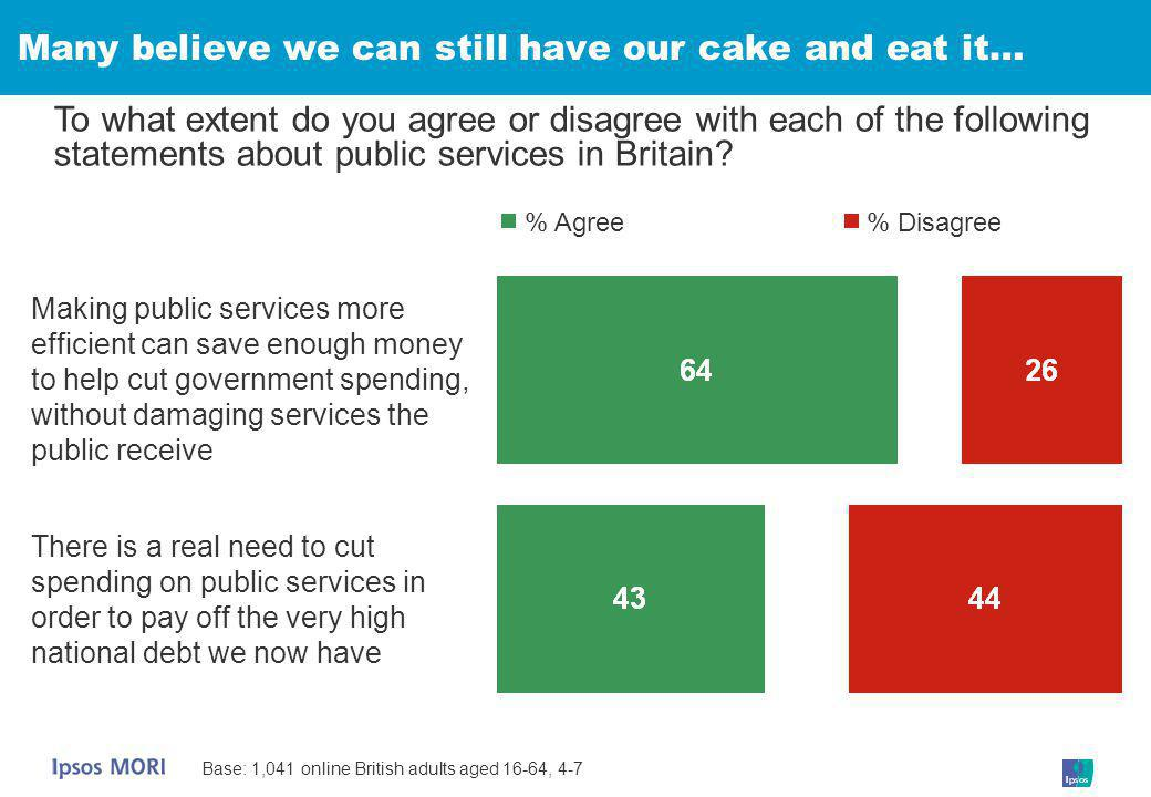 Many believe we can still have our cake and eat it… To what extent do you agree or disagree with each of the following statements about public services in Britain.