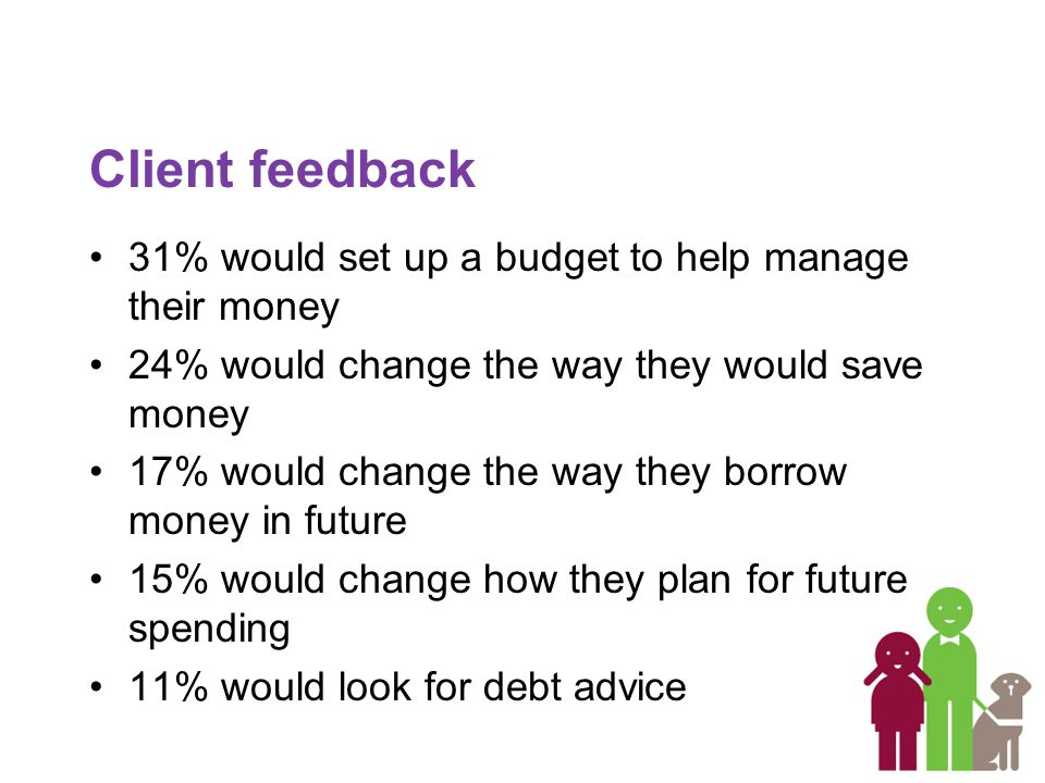 Client feedback 31% would set up a budget to help manage their money 24% would change the way they would save money 17% would change the way they borrow money in future 15% would change how they plan for future spending 11% would look for debt advice