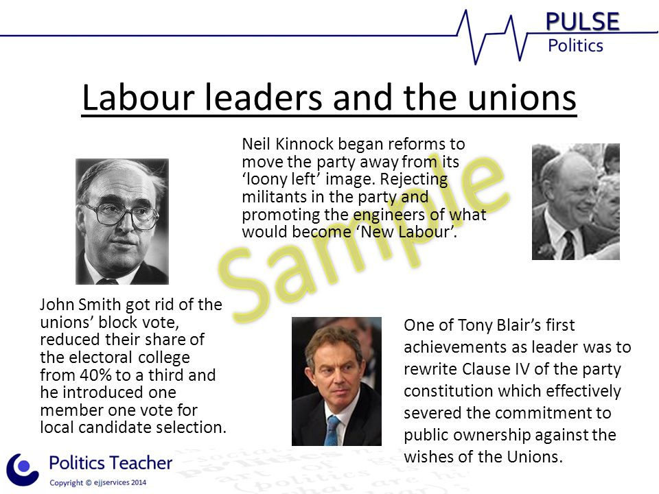 Labour leaders and the unions John Smith got rid of the unions' block vote, reduced their share of the electoral college from 40% to a third and he introduced one member one vote for local candidate selection.
