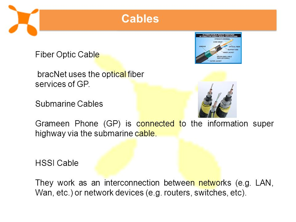 Cables Fiber Optic Cable bracNet uses the optical fiber services of GP.