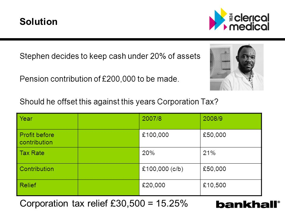 Solution Stephen decides to keep cash under 20% of assets Pension contribution of £200,000 to be made.