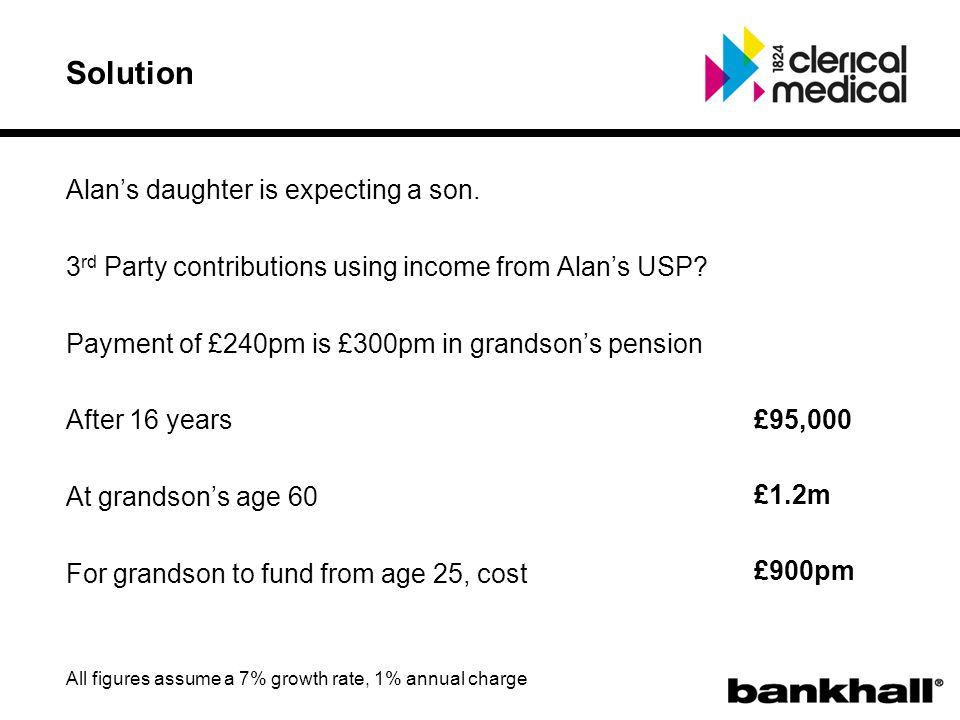 Solution Alan's daughter is expecting a son. 3 rd Party contributions using income from Alan's USP.