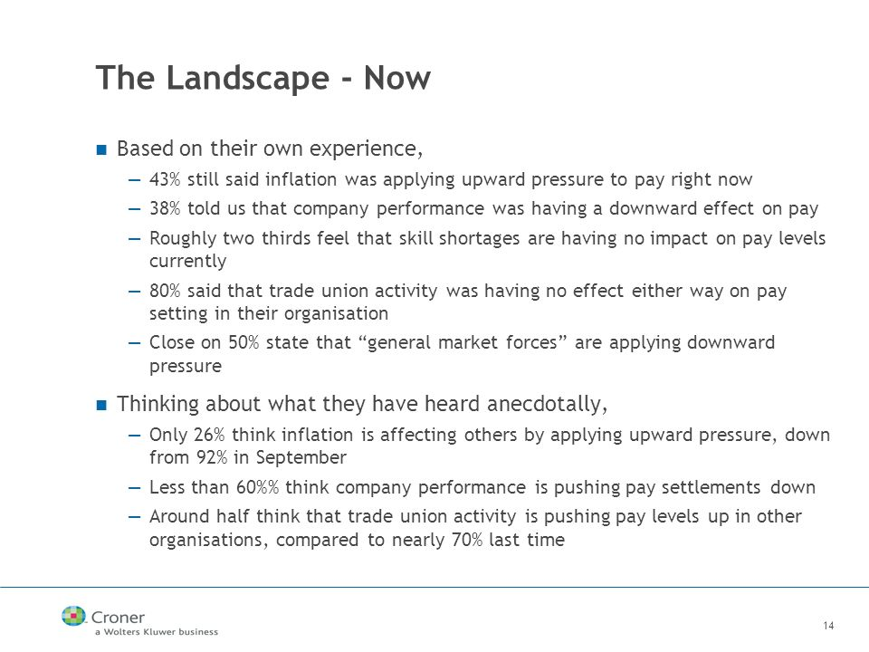 14 The Landscape - Now Based on their own experience, —43% still said inflation was applying upward pressure to pay right now —38% told us that company performance was having a downward effect on pay —Roughly two thirds feel that skill shortages are having no impact on pay levels currently —80% said that trade union activity was having no effect either way on pay setting in their organisation —Close on 50% state that general market forces are applying downward pressure Thinking about what they have heard anecdotally, —Only 26% think inflation is affecting others by applying upward pressure, down from 92% in September —Less than 60% think company performance is pushing pay settlements down —Around half think that trade union activity is pushing pay levels up in other organisations, compared to nearly 70% last time