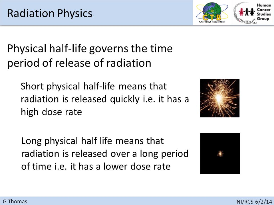 G Thomas NI/RCS 6/2/14 Physical half-life governs the time period of release of radiation Short physical half-life means that radiation is released quickly i.e.
