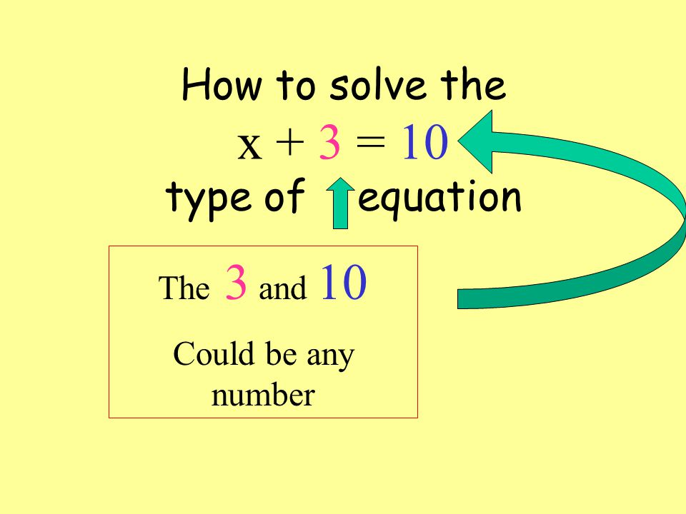 How to solve the x + 3 = 10 type of equation The 3 and 10 Could be any number