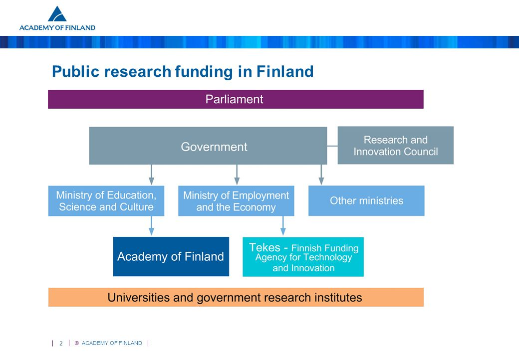2 © ACADEMY OF FINLAND Public research funding in Finland