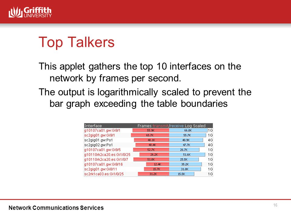 Network Communications Services 16 Top Talkers This applet gathers the top 10 interfaces on the network by frames per second.