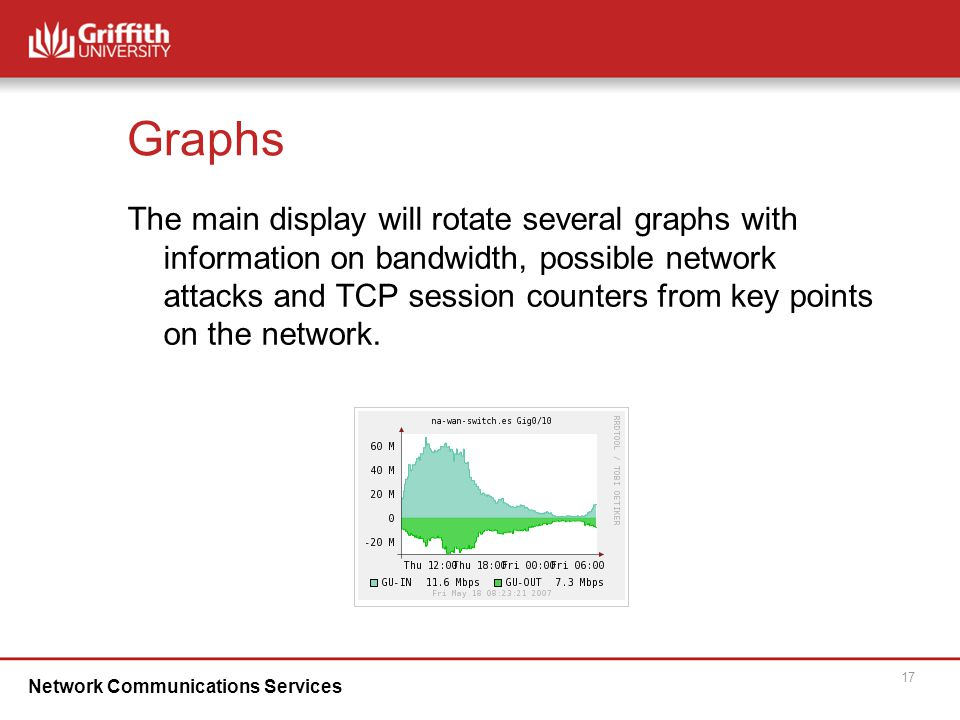 Network Communications Services 17 Graphs The main display will rotate several graphs with information on bandwidth, possible network attacks and TCP session counters from key points on the network.
