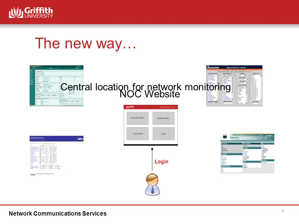 Network Communications Services 6 The new way… Login Central location for network monitoring NOC Website