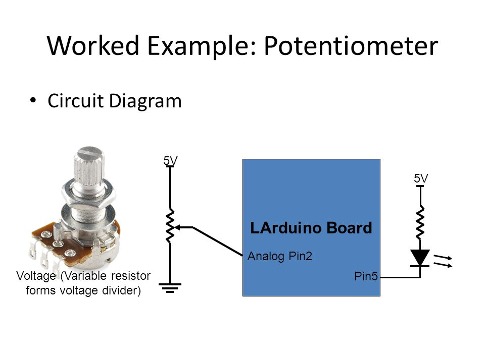 Worked Example: Potentiometer Circuit Diagram LArduino Board 5V Analog Pin2 Voltage (Variable resistor forms voltage divider) Pin5 5V