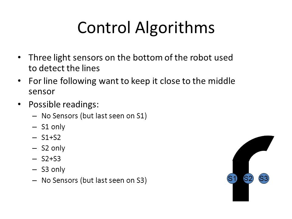 Control Algorithms Three light sensors on the bottom of the robot used to detect the lines For line following want to keep it close to the middle sensor Possible readings: – No Sensors (but last seen on S1) – S1 only – S1+S2 – S2 only – S2+S3 – S3 only – No Sensors (but last seen on S3) S1S2S3