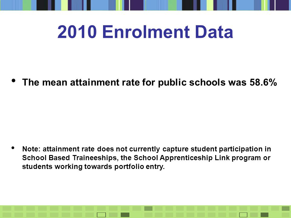 2010 Enrolment Data The mean attainment rate for public schools was 58.6% Note: attainment rate does not currently capture student participation in School Based Traineeships, the School Apprenticeship Link program or students working towards portfolio entry.