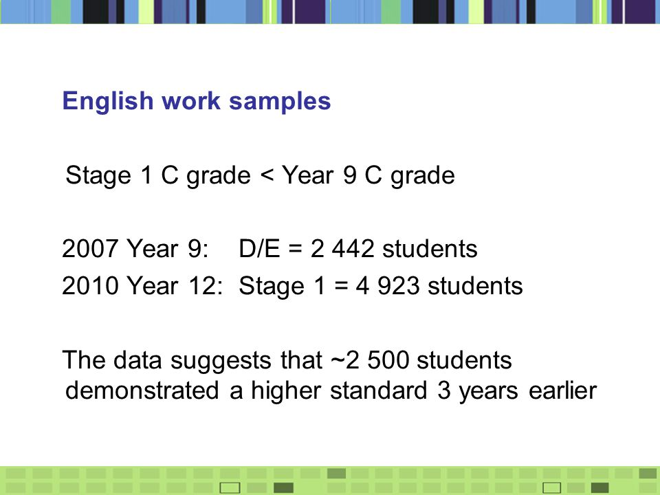 English work samples Stage 1 C grade < Year 9 C grade 2007 Year 9:D/E = 2 442 students 2010 Year 12:Stage 1 = 4 923 students The data suggests that ~2 500 students demonstrated a higher standard 3 years earlier