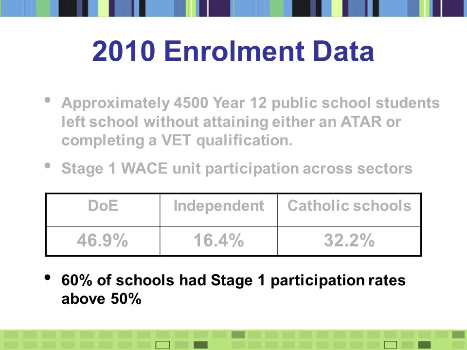 2010 Enrolment Data Approximately 4500 Year 12 public school students left school without attaining either an ATAR or completing a VET qualification.