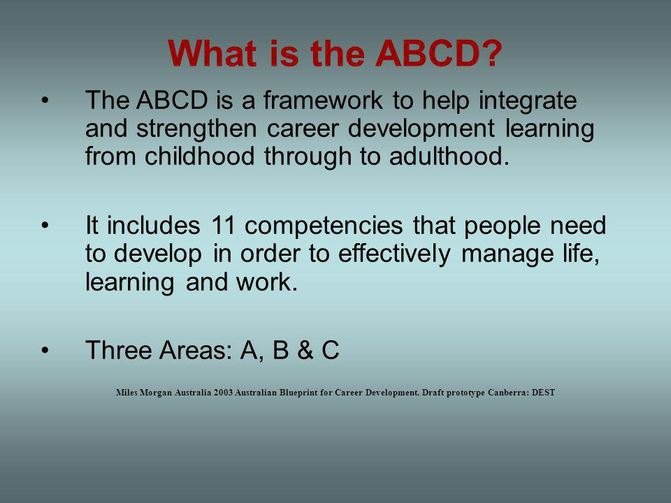What is the ABCD.