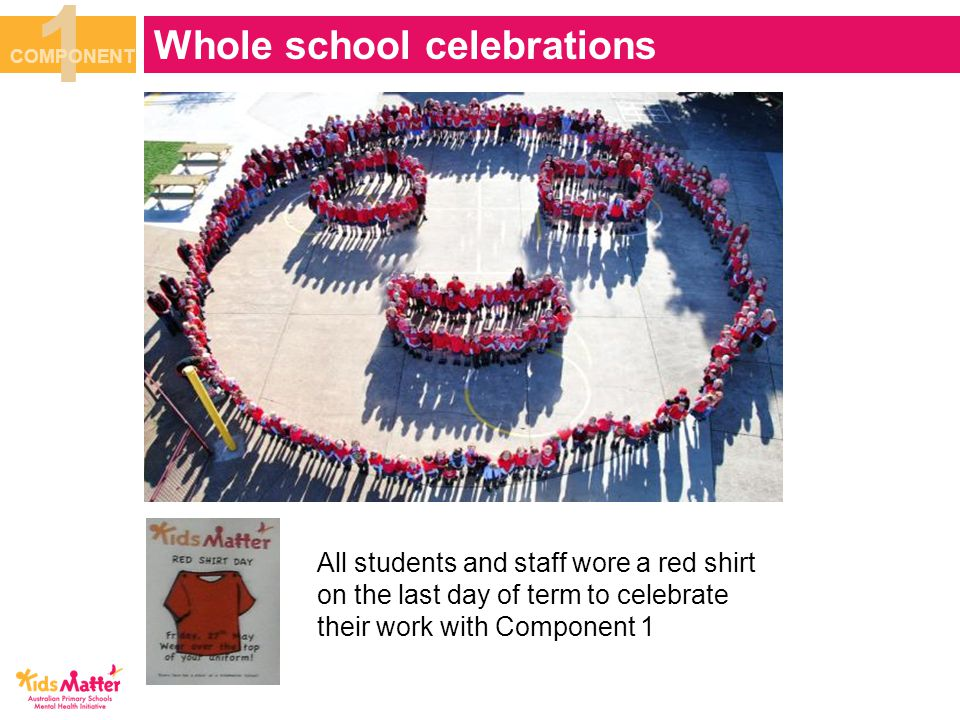 All students and staff wore a red shirt on the last day of term to celebrate their work with Component 1 Whole school celebrations 1 COMPONENT