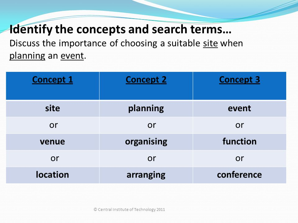 Identify the concepts and search terms… Discuss the importance of choosing a suitable site when planning an event.