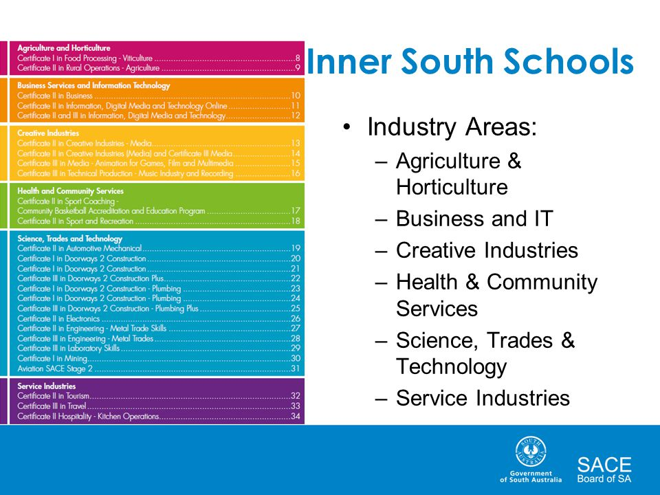 Inner South Schools Industry Areas: –Agriculture & Horticulture –Business and IT –Creative Industries –Health & Community Services –Science, Trades & Technology –Service Industries