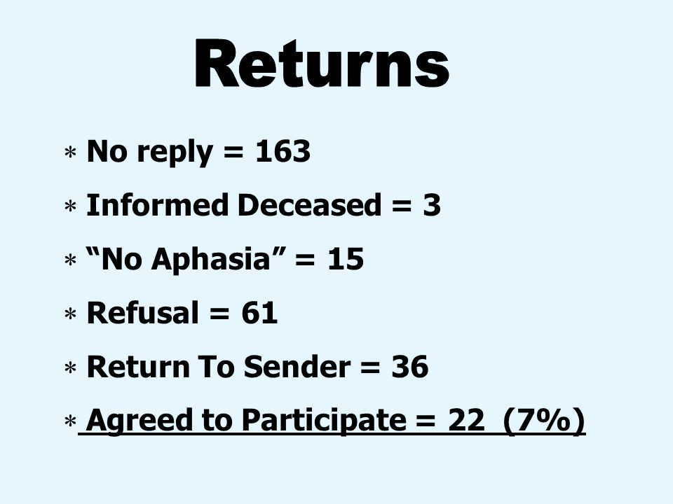  No reply = 163  Informed Deceased = 3  No Aphasia = 15  Refusal = 61  Return To Sender = 36  Agreed to Participate = 22 (7%)