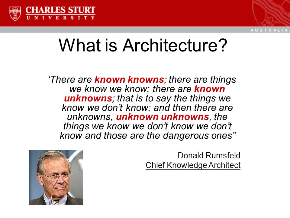 What is Architecture.