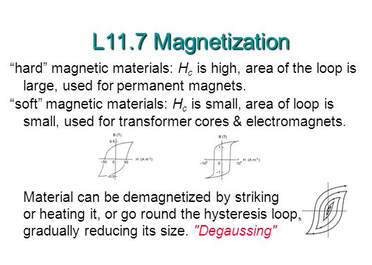 L11.7 Magnetization hard magnetic materials: H c is high, area of the loop is large, used for permanent magnets.