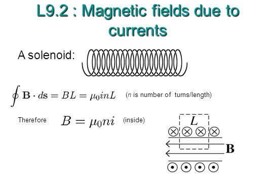 L9.2 : Magnetic fields due to currents A solenoid: (n is number of turns/length) Therefore(inside)