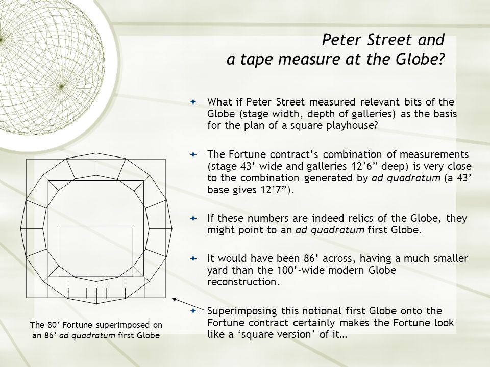  What if Peter Street measured relevant bits of the Globe (stage width, depth of galleries) as the basis for the plan of a square playhouse.