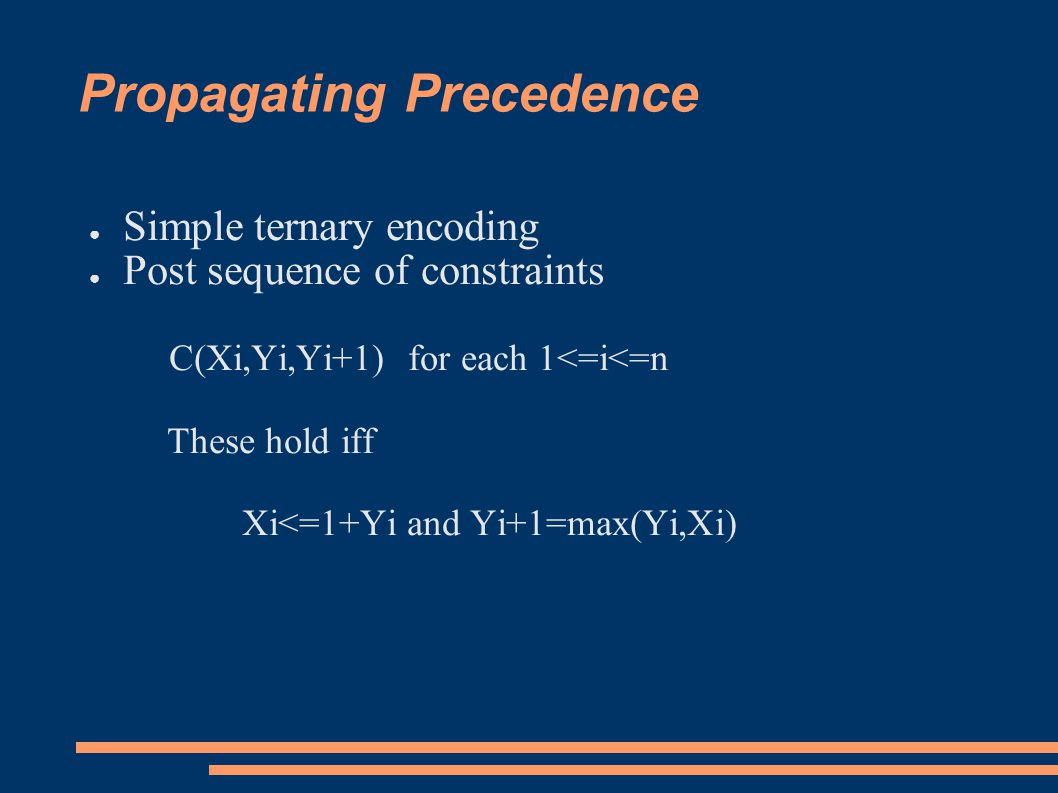 Propagating Precedence ● Simple ternary encoding ● Post sequence of constraints C(Xi,Yi,Yi+1) for each 1<=i<=n These hold iff Xi<=1+Yi and Yi+1=max(Yi,Xi)