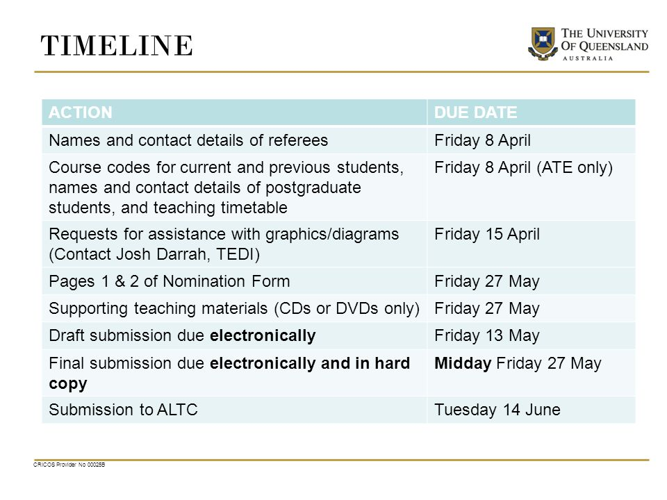 CRICOS Provider No 00025B TIMELINE ACTIONDUE DATE Names and contact details of refereesFriday 8 April Course codes for current and previous students, names and contact details of postgraduate students, and teaching timetable Friday 8 April (ATE only) Requests for assistance with graphics/diagrams (Contact Josh Darrah, TEDI) Friday 15 April Pages 1 & 2 of Nomination FormFriday 27 May Supporting teaching materials (CDs or DVDs only)Friday 27 May Draft submission due electronicallyFriday 13 May Final submission due electronically and in hard copy Midday Friday 27 May Submission to ALTCTuesday 14 June