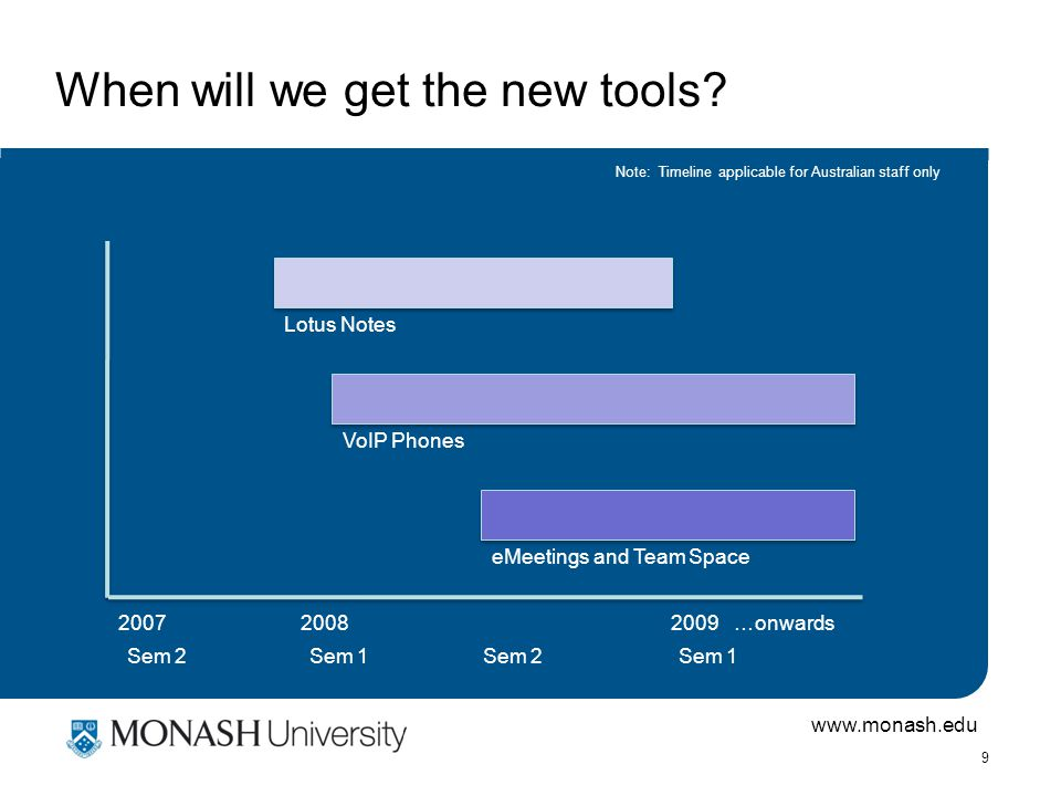 www.monash.edu 9 When will we get the new tools.