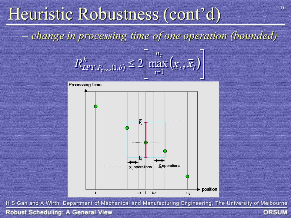 16 Heuristic Robustness (cont'd) –change in processing time of one operation (bounded)