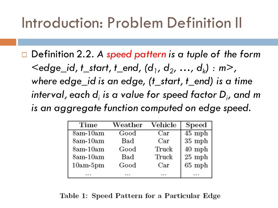 Introduction: Problem Definition II  Definition 2.2.