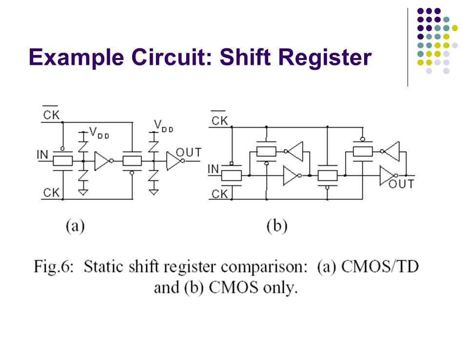 Example Circuit: Shift Register