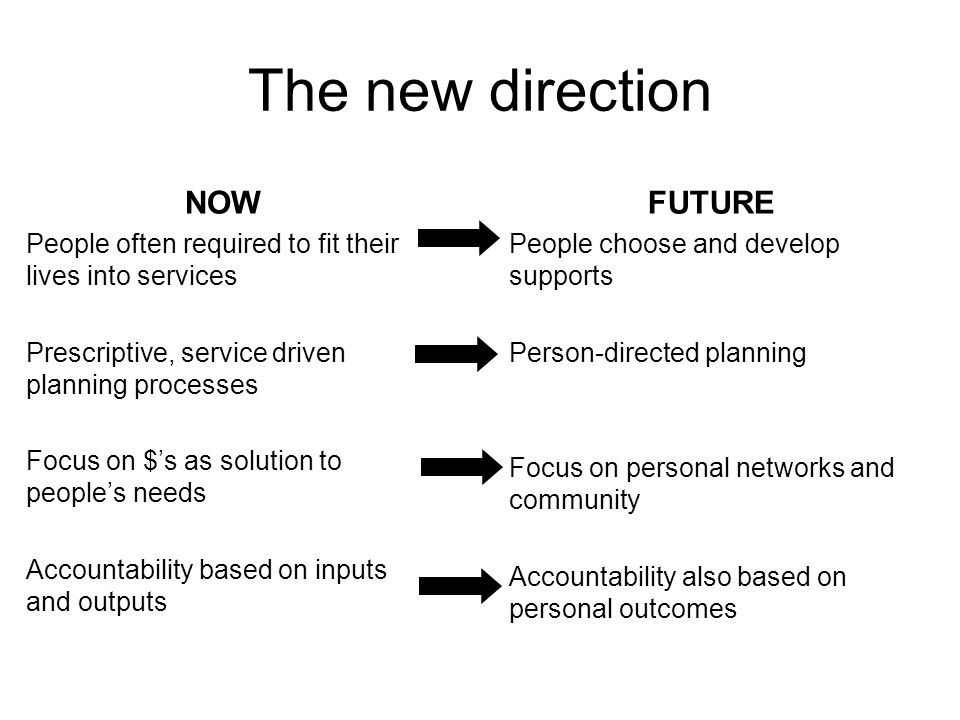 The new direction NOW People often required to fit their lives into services Prescriptive, service driven planning processes Focus on $'s as solution to people's needs Accountability based on inputs and outputs FUTURE People choose and develop supports Person-directed planning Focus on personal networks and community Accountability also based on personal outcomes