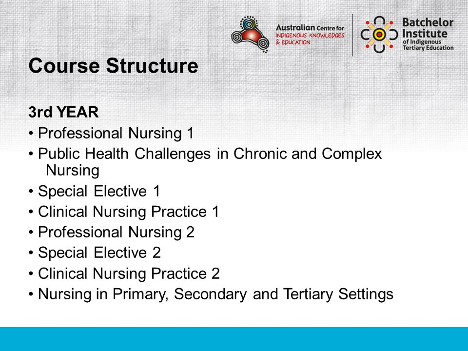 3rd YEAR Professional Nursing 1 Public Health Challenges in Chronic and Complex Nursing Special Elective 1 Clinical Nursing Practice 1 Professional Nursing 2 Special Elective 2 Clinical Nursing Practice 2 Nursing in Primary, Secondary and Tertiary Settings Course Structure