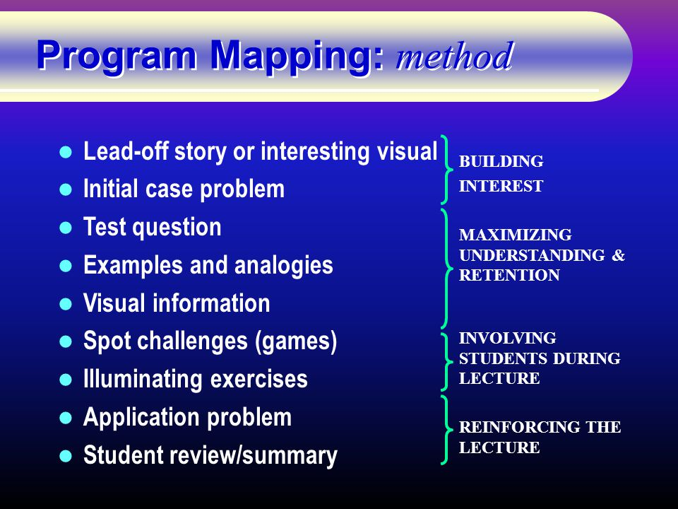 Program Mapping: method Lead-off story or interesting visual Initial case problem Test question Examples and analogies Visual information Spot challenges (games) Illuminating exercises Application problem Student review/summary BUILDING INTEREST MAXIMIZING UNDERSTANDING & RETENTION INVOLVING STUDENTS DURING LECTURE REINFORCING THE LECTURE