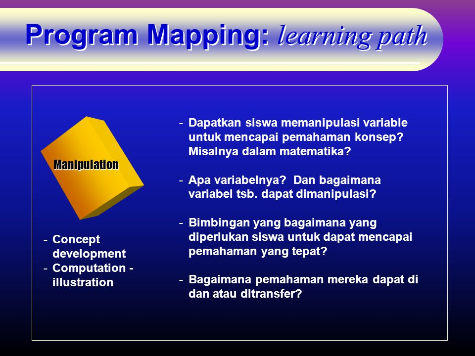 Program Mapping: learning path Manipulation -Concept development -Computation - illustration -Dapatkan siswa memanipulasi variable untuk mencapai pemahaman konsep.