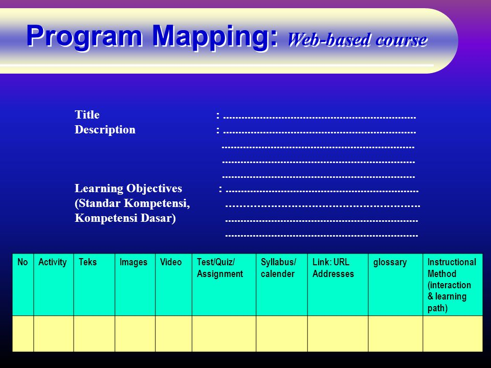 Program Mapping: Web-based course Title:...............................................................