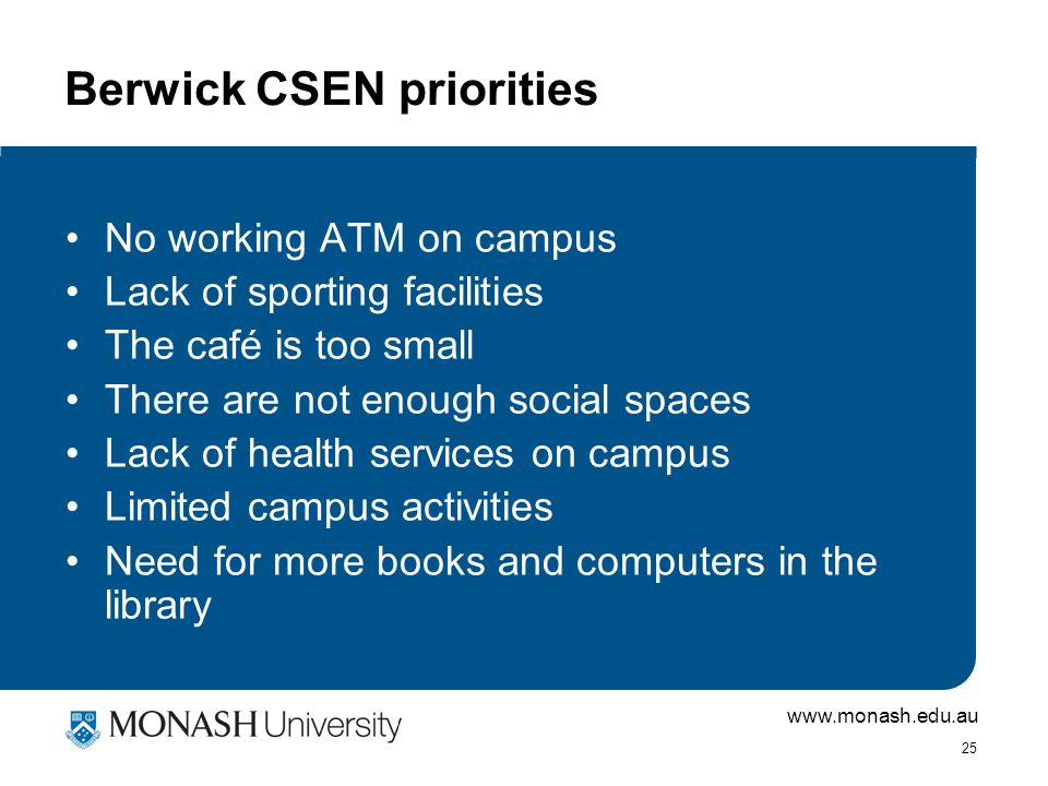 www.monash.edu.au 25 Berwick CSEN priorities No working ATM on campus Lack of sporting facilities The café is too small There are not enough social spaces Lack of health services on campus Limited campus activities Need for more books and computers in the library