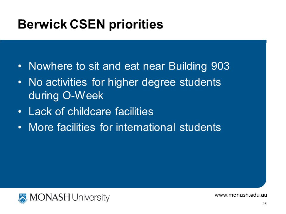 www.monash.edu.au 26 Berwick CSEN priorities Nowhere to sit and eat near Building 903 No activities for higher degree students during O-Week Lack of childcare facilities More facilities for international students