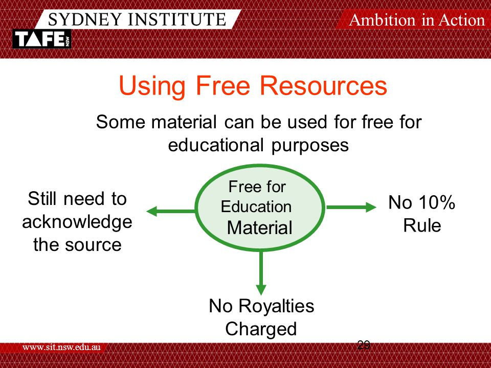 Ambition in Action www.sit.nsw.edu.au 29 Still need to acknowledge the source No 10% Rule No Royalties Charged Free for Education Material Some material can be used for free for educational purposes Using Free Resources
