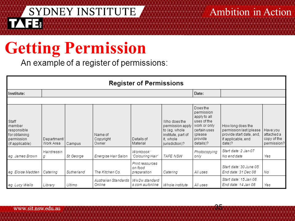 Ambition in Action www.sit.nsw.edu.au 35 Getting Permission An example of a register of permissions: Register of Permissions Institute:Date: Staff member responsible for obtaining permission (if applicable) Department/ Work AreaCampus Name of Copyright Owner Details of Material Who does the permission apply to (eg.