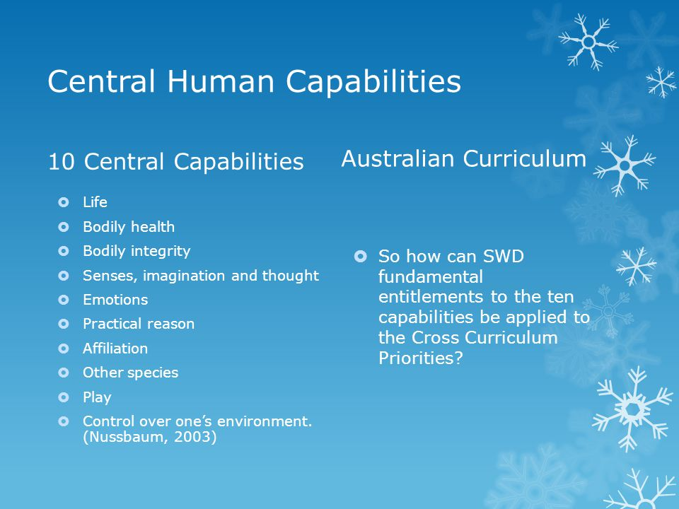 Central Human Capabilities 10 Central Capabilities  Life  Bodily health  Bodily integrity  Senses, imagination and thought  Emotions  Practical reason  Affiliation  Other species  Play  Control over one's environment.