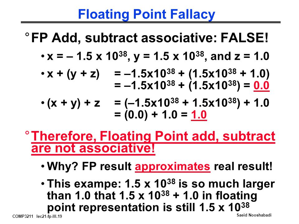 COMP3211 lec21-fp-III.19 Saeid Nooshabadi Floating Point Fallacy °FP Add, subtract associative: FALSE.