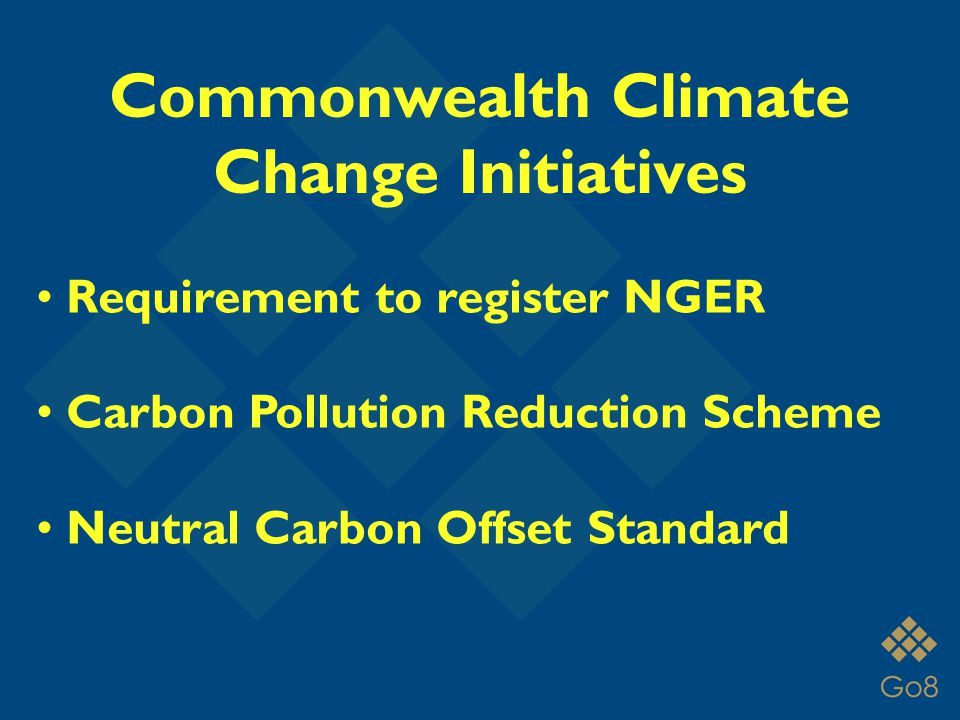Requirement to register NGER Carbon Pollution Reduction Scheme Neutral Carbon Offset Standard Commonwealth Climate Change Initiatives