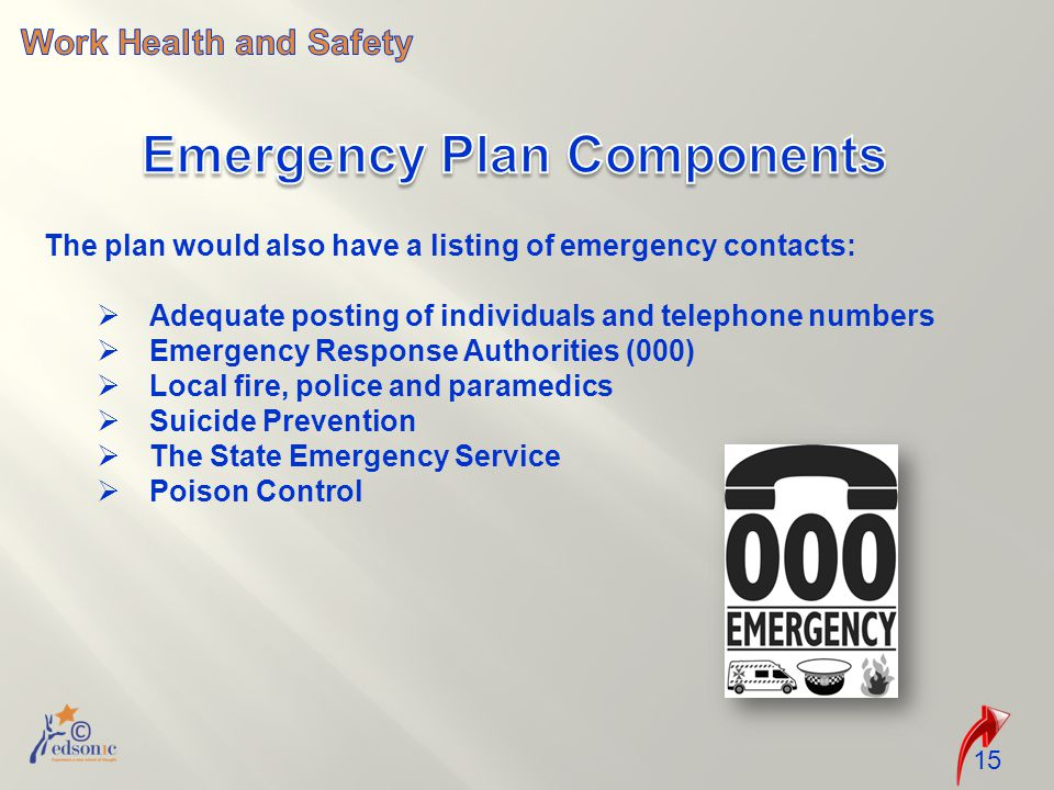 15 The plan would also have a listing of emergency contacts:  Adequate posting of individuals and telephone numbers  Emergency Response Authorities (000)  Local fire, police and paramedics  Suicide Prevention  The State Emergency Service  Poison Control