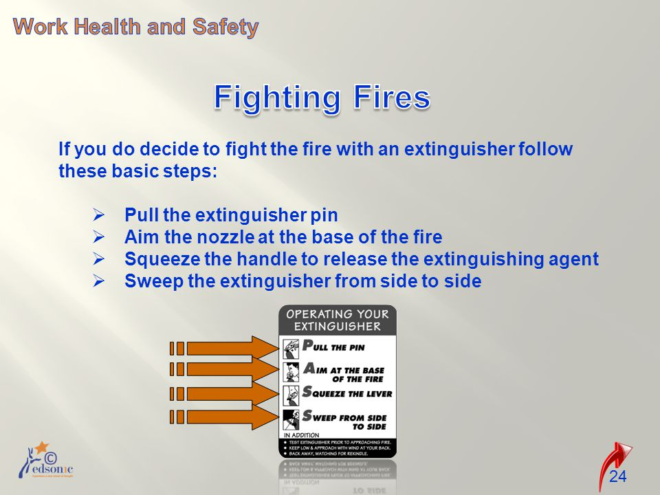24 If you do decide to fight the fire with an extinguisher follow these basic steps:  Pull the extinguisher pin  Aim the nozzle at the base of the fire  Squeeze the handle to release the extinguishing agent  Sweep the extinguisher from side to side