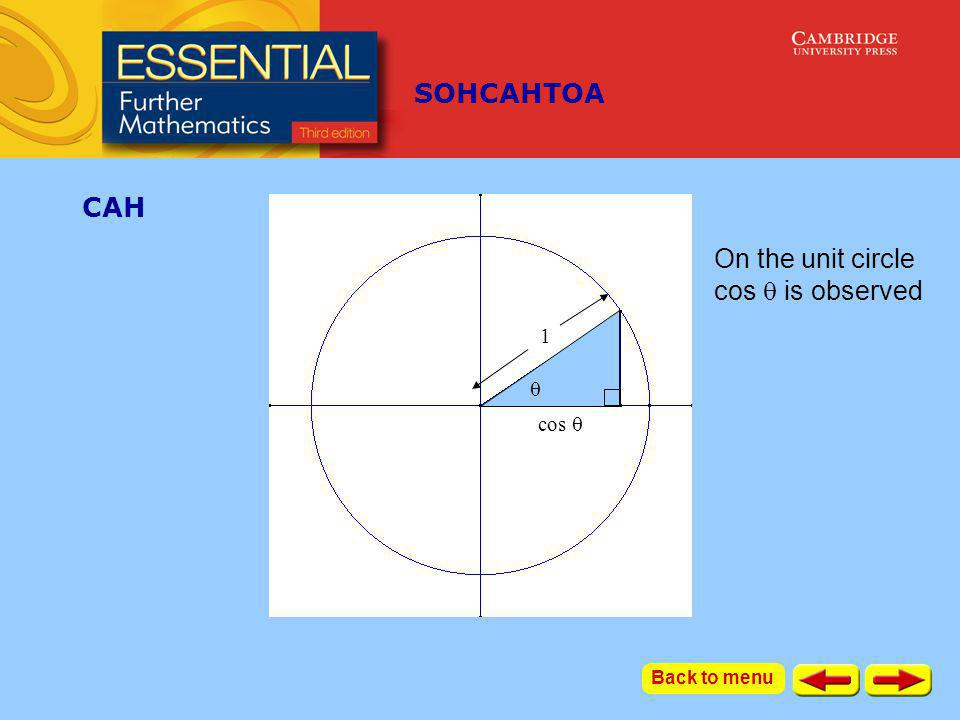 SOHCAHTOA cos  1  CAH On the unit circle cos  is observed Back to menu