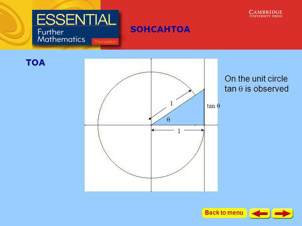 SOHCAHTOA TOA On the unit circle tan  is observed tan  1  1 Back to menu